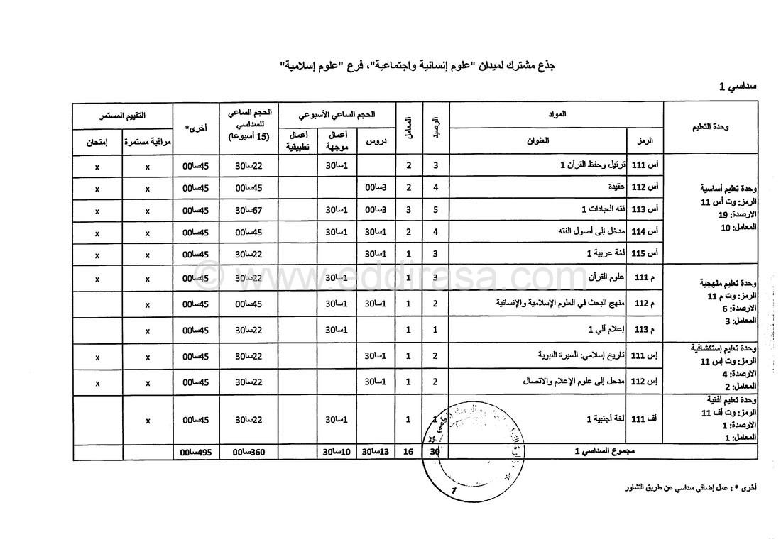 مواد الدراسة في السنة الأولى علوم إسلامية
