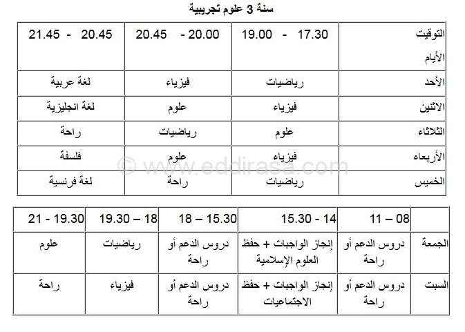 برنامج لتنظيم وقت المراجعة للبكالوريا جميع الشعب موقع الدراسة الجزائري