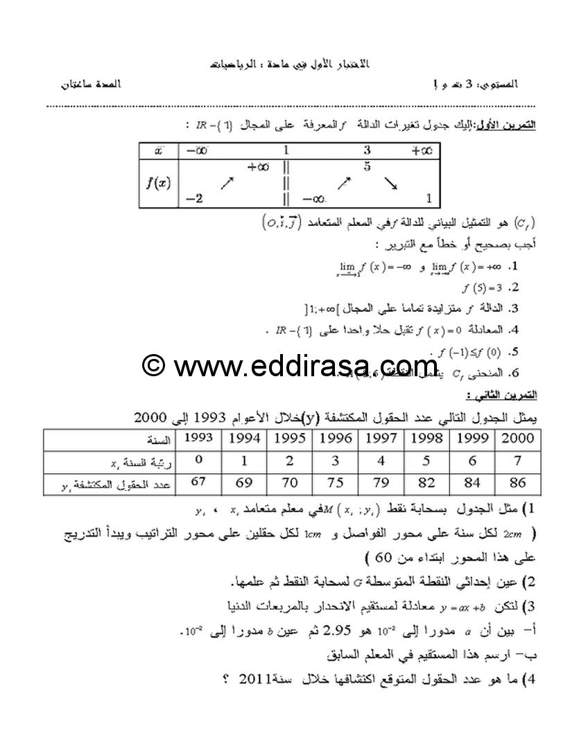 اختبار الفصل 1 رياضيات 3AS تسيير و اقتصاد 6 328112