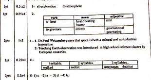 تصحيح بكالوريا 2015 – اختبار اللغة الإنجليزية شعب علمية