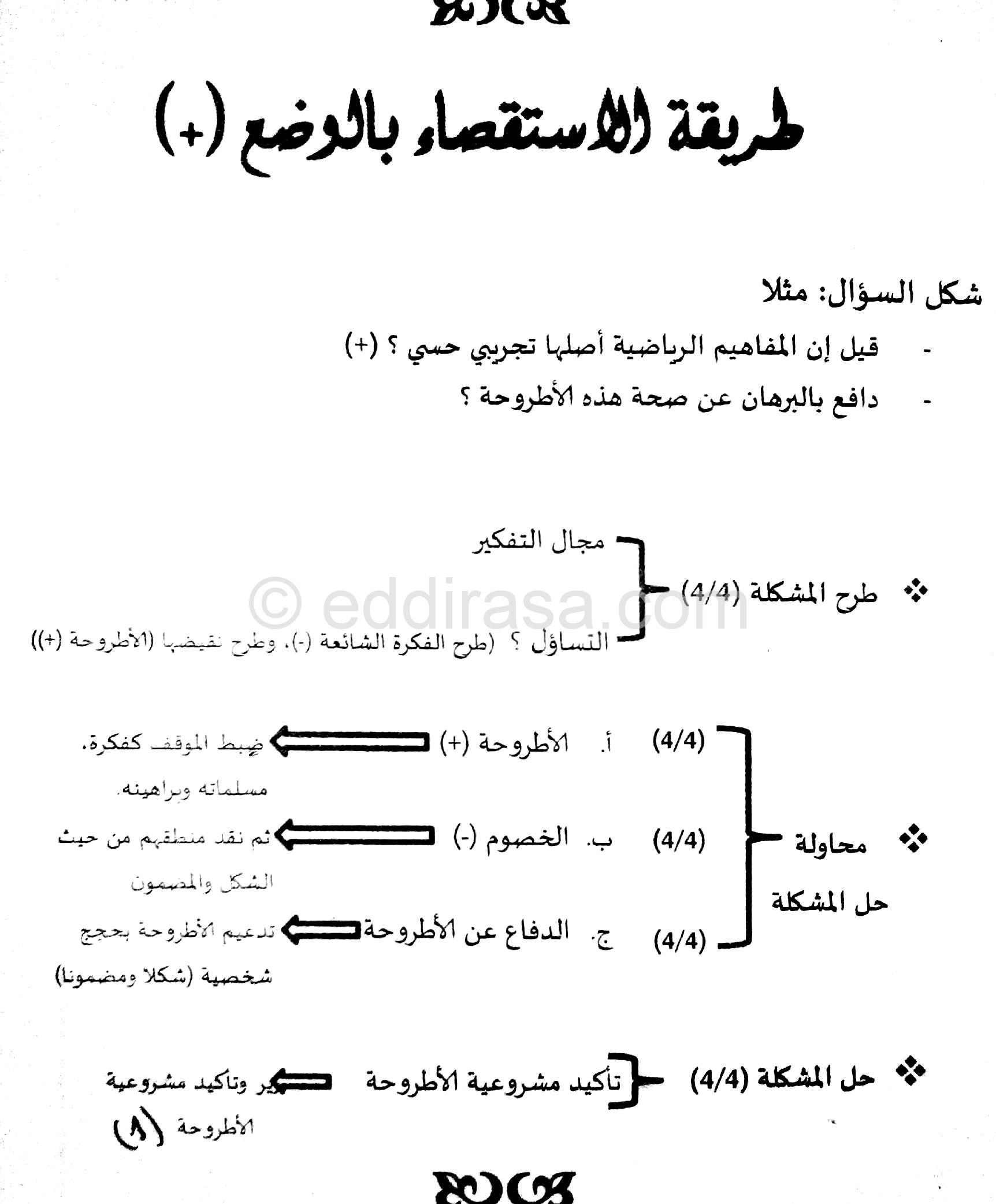 منهجية كتابة مقالة فلسفية_2